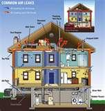Pictures of Foam Insulation Pros And Cons