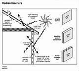 Foam Board Insulation Installation Pictures