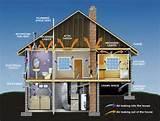 Photos of House Insulation Foam