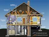 Photos of Home Spray Foam Insulation