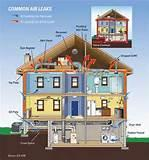 Foam Home Insulation